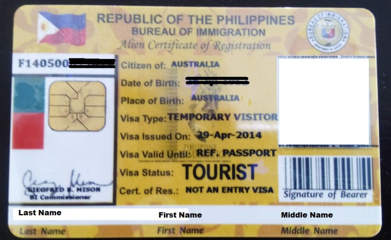 ACR-I card Tourist