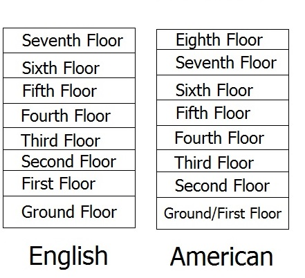 English American First Floor