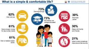 Filipino Simple Life