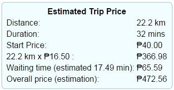 Taxi Cost Cebu to Uldog Street, Talisay City