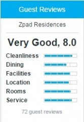 Zpad Residences, Tacloban City. Hotel Reviews